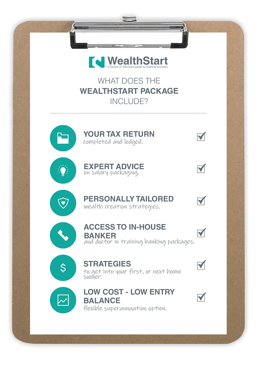 Wealthstart Services Offering Image